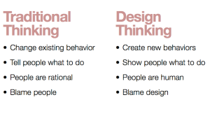 Design thinking and traditional thinking from IDEO